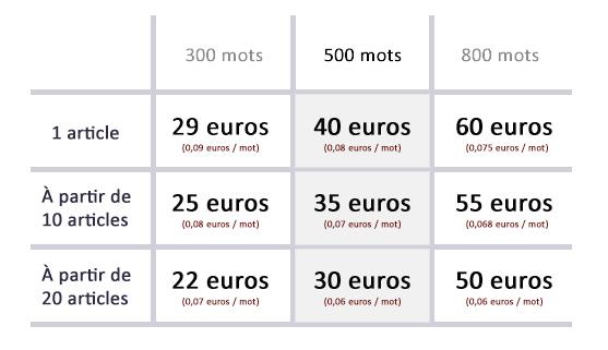 redaction web SEO - grille des tarifs