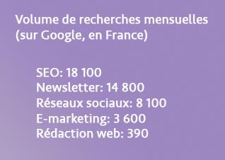 Ce que j'ai appris en 8 ans de rédaction web - RédactionSEO.fr